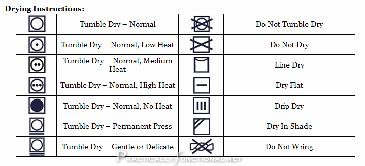 photo regarding Printable Laundry Symbols referred to as Laundry Icons And Their Meanings Printable