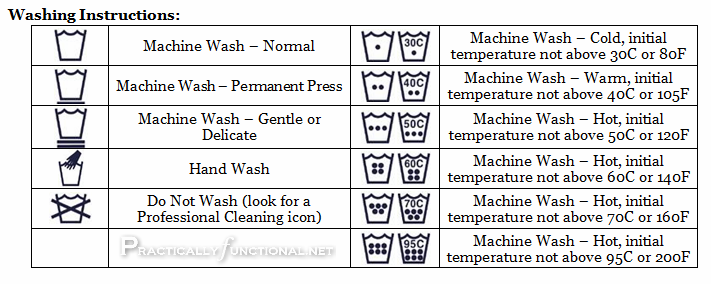 graphic relating to Printable Laundry Symbols called Laundry Icons And Their Meanings Printable