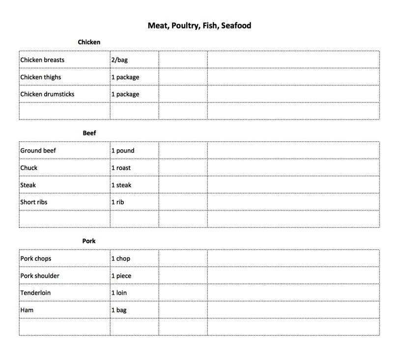 Simple Chest Freezer Inventory System Easy To Set Up And Maintain Practically Functional